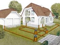 КНС в загородном доме или на даче