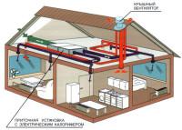 Проектирование вентиляции и водоснабжения в загородном доме
